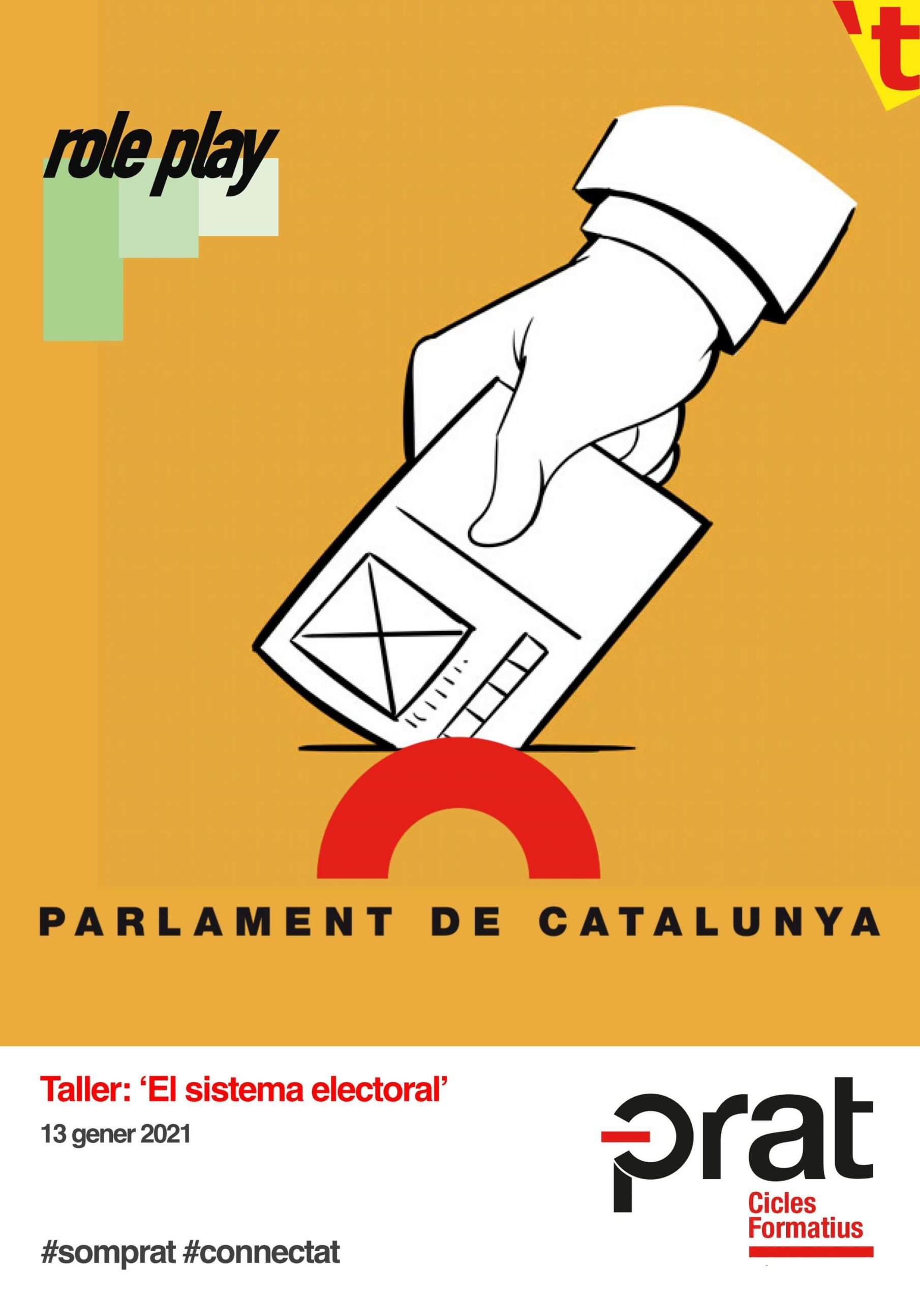 Taller el sistema electoral