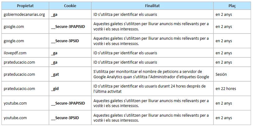 cookies-analytics