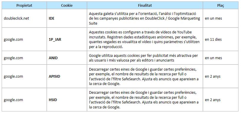 cookies-publicitarias